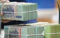 Medium-term investment plan of central budget adjusted and supplemented