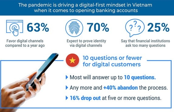 Vietnamese consumers expect seamless banking experience