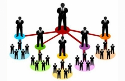Three new challenges in multi-level marketing management
